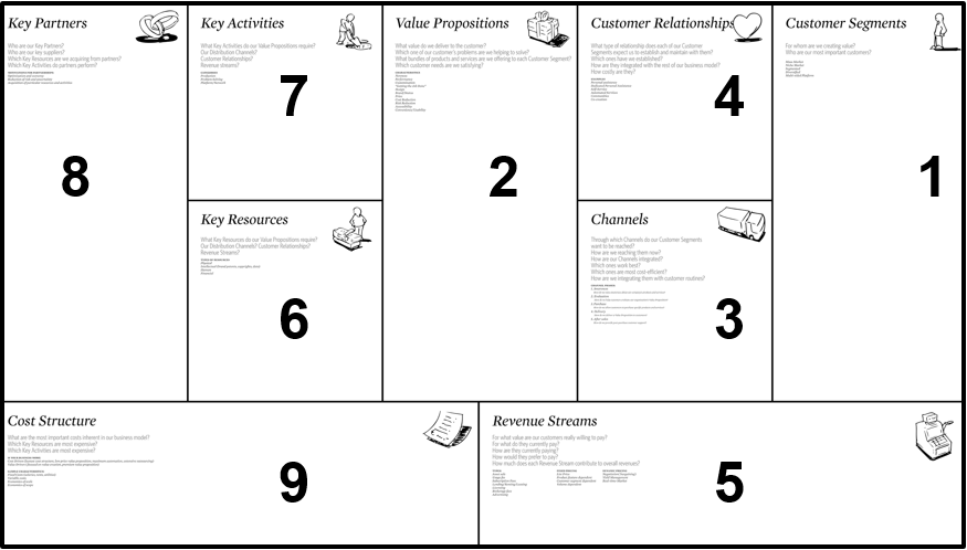 business-model-canvas-1