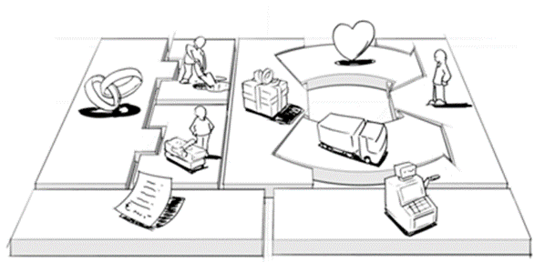 business-model-canvas-10