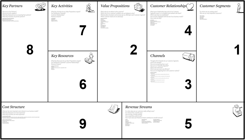 business-model-canvas-11