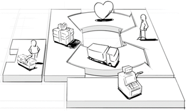 business-model-canvas-7