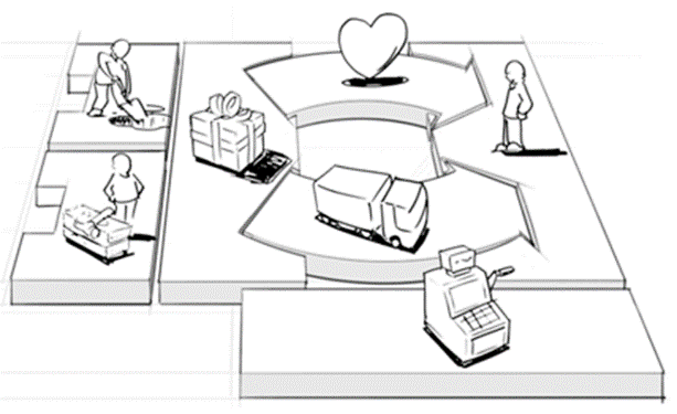 business-model-canvas-8