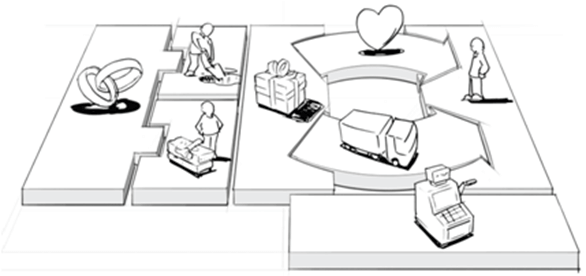 business-model-canvas-9