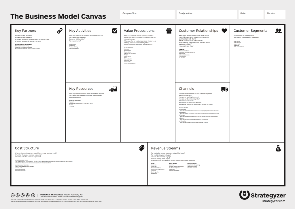 bussines-model-canvas