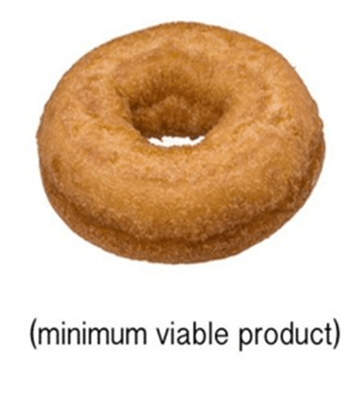 donut-minimum-viable-product